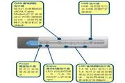 D-Link DI-604UP高速宽屏路由器产品使用说明书