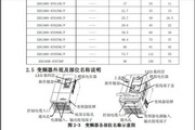 易能EDS1200-2S0015型变频器说明书