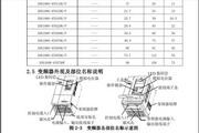 易能EDS1000-2S0022型变频器说明书