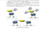 致远NETCOM-200S串口设备联网服务器说明书