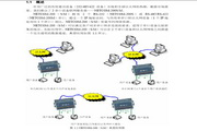 致远NETCOM-M3串口设备联网服务器说明书
