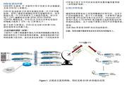 COMTECH CDM-800主站网关路由器说明书