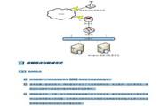 飞旗科技无线数据采集通讯系统WTE300-II 型GPRS DTU 使用说明书