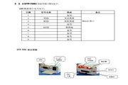 DTP-T05系列GSM-Modem使用说明书