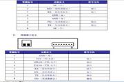 三旺MODEL7303光纤调制解调器使用说明书