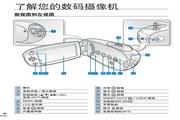 三星 SMX-C20UP数码摄相机 使用说明书