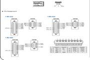 三泰SL-S0100P携带型1埠RS-232 转乙太网路伺服器使用手册