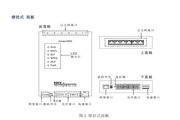 Omate6000工业以太网交换机产品说明书