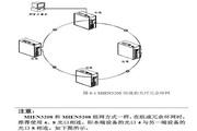 迈威冗余型MIEN3208工业以太网交换机用户手册