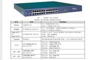 RG-S3250系列交换机安装手册