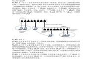 MOXA EDS-516A交换机使用手册
