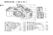 Nikon尼康 D300数码相机 使用说明书