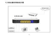 联科通网络R405+多功能宽带路由器说明书