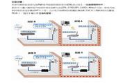 ZINWELL兆赫电力猫ZPL-220使用手册