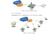 H7920 3G路由器用户使用手册
