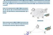 WIFI无线串口服务器H-601使用手册
