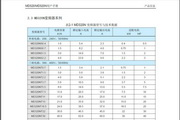 汇川MD320NT18.5变频器说明书