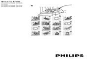 PHILIPS GC2652电烫斗 用户手册