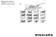 PHILIPS GC2640电烫斗 用户手册