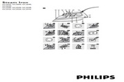 PHILIPS GC2620电烫斗 用户手册