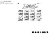 PHILIPS GC2528电烫斗 用户手册