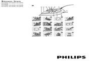 PHILIPS GC2522电烫斗 用户手册
