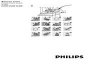 PHILIPS GC2510电烫斗 用户手册