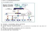 VE1220上网行为管理路由器用户手册