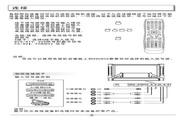 海尔 P42AI-A等离子电视机 使用说明书