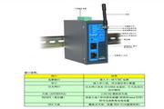InRouter 700系列无线路由器用户手册
