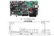 LD-E56RS/Z嵌入式串口专线MODEM 说明书