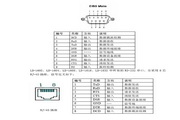 LD-1601 一口-串口服务器说明书