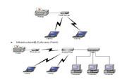 TP-LINK TL-WPS510U打印服务器用户手册