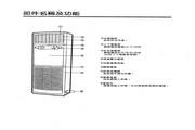 声宝 APF-S053冷气机 使用说明书