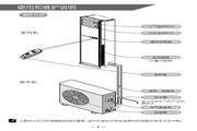 科龙 KFR-71LW/UM1空调器 使用说明书