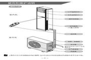科龙 KF-50LW/UM1空调器 使用说明书