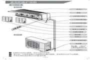 科龙 KF-35GW/NA6空调器 使用说明书