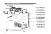 科龙 KF-26GW/NA6空调器 使用说明书