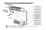 科龙 KF-26GW/NE空调器 使用说明书