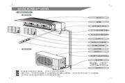 科龙 KF-23GW/NE空调器 使用说明书