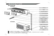 科龙 KF-23GW/NA6空调器 使用说明书