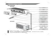 科龙 KFR-35GW/NA6空调器 使用说明书