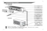 科龙 KFR-32GW/NA6空调器 使用说明书