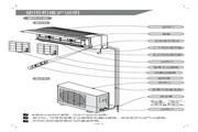 科龙 KFR-26GW/NA6空调器 使用说明书