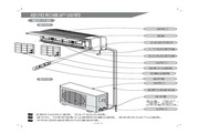 科龙 KF-35GW/NB空调器 使用说明书
