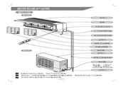 科龙 KF-35GW/NA空调器 使用说明书