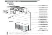 科龙 KFR-35GW/KB空调器 使用说明书