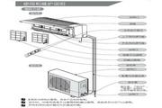 科龙 KFR-35GW/NB空调器 使用说明书