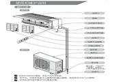 科龙 KFR-35GW/NA空调器 使用说明书