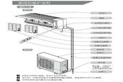科龙 KF-32GW/NQ空调器 使用说明书